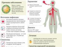 Профилактика респираторных заболеваний, гриппа и внебольничной пневмонии.